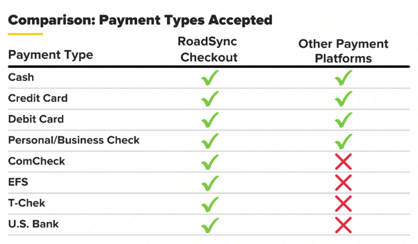 Comparison Payment Types Accepted-1